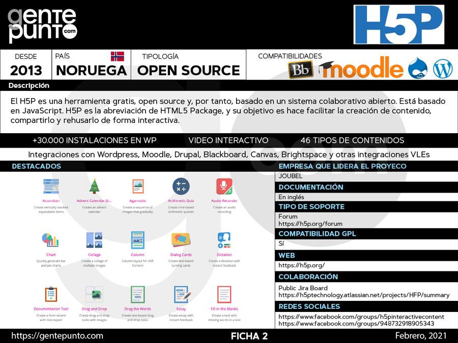 Introducción a H5P en español